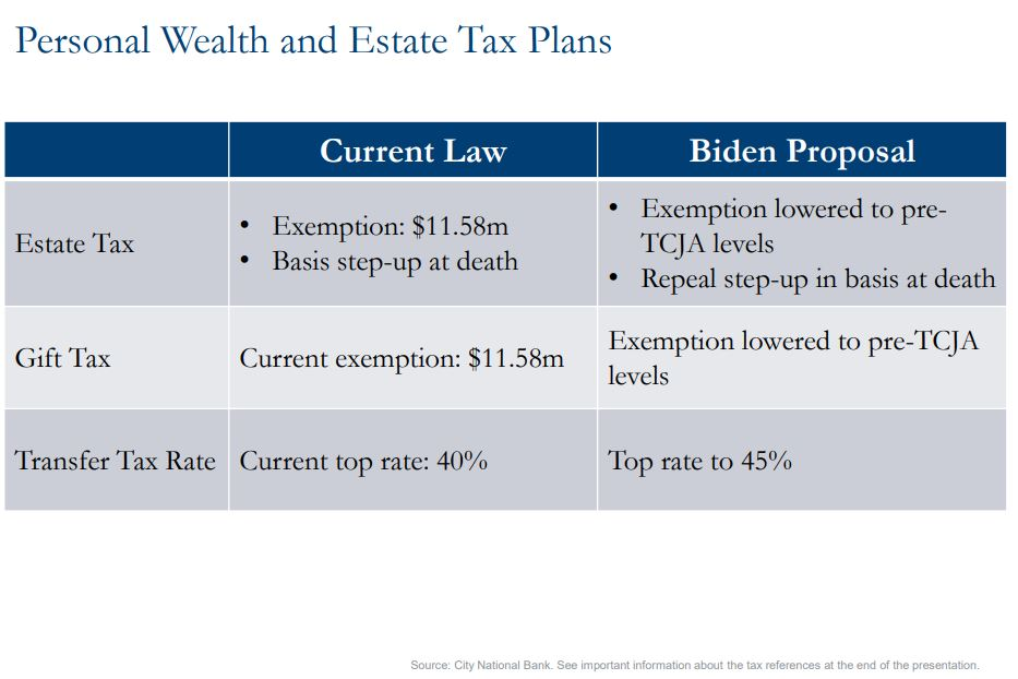 Personal Wealth and Estate Tax Plans